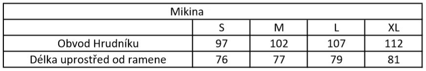 Mikina